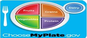 Choose My Plate Thumbnail